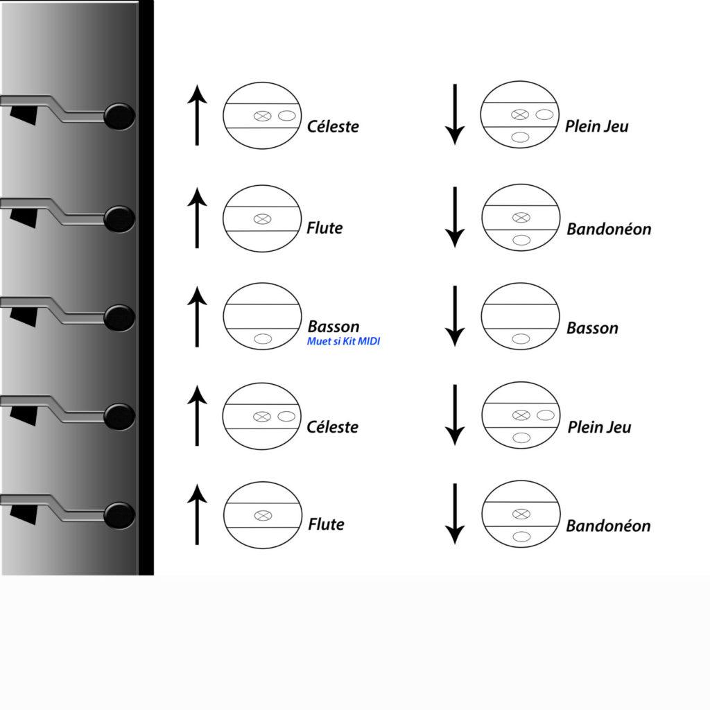 Registre de l'accordéon cavagnolo Orchestre 5 NewTech