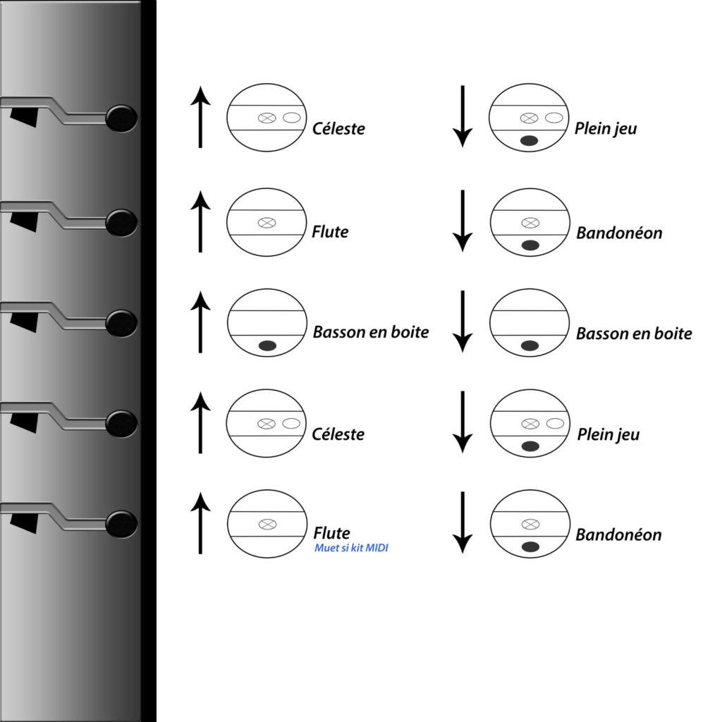 Registre de l'accordéon cavagnolo Vedette 5 Compact